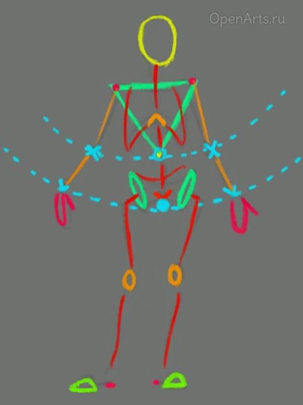 Простая модель человека