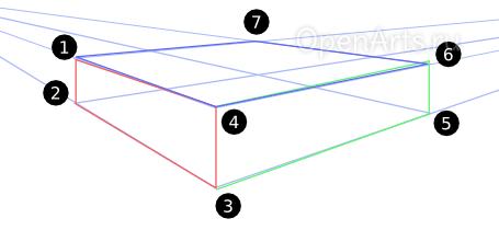 Создаем три видимые стороны коробки